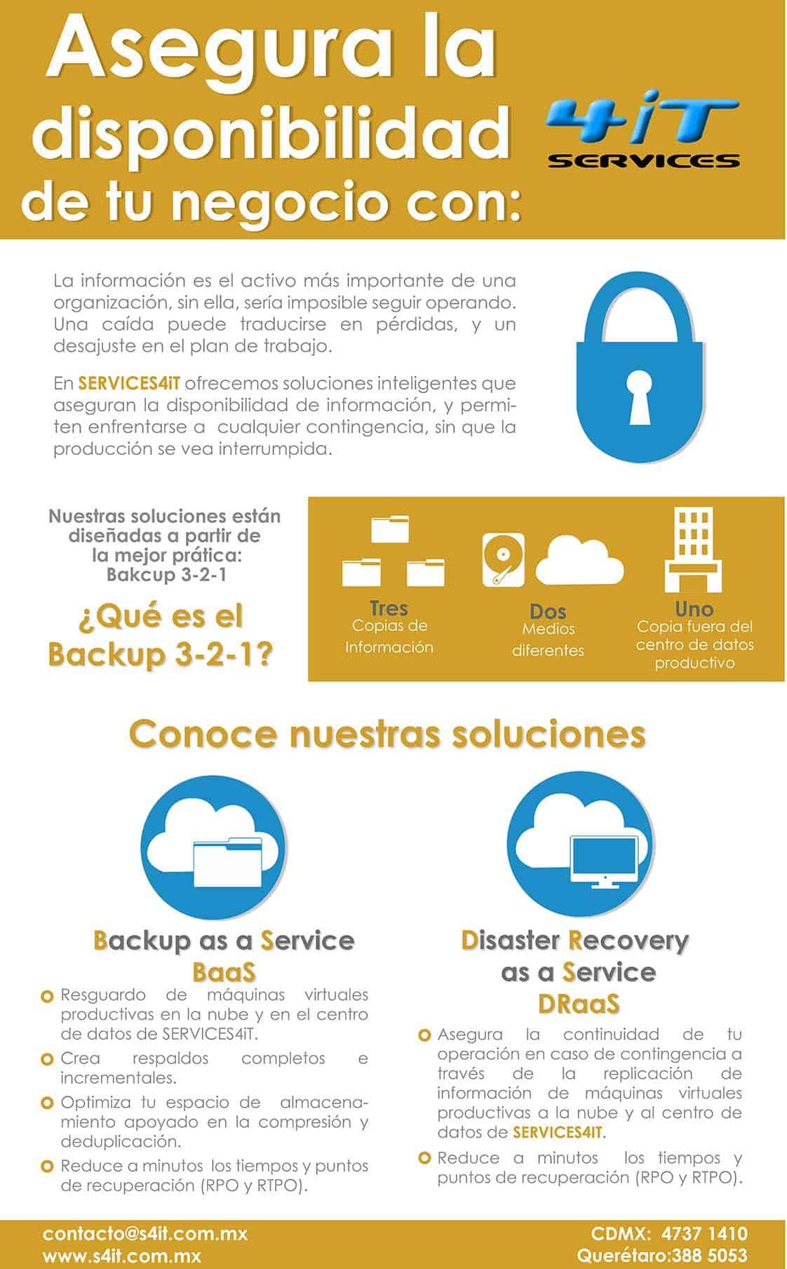 protección-de-información-baas-draas-SERVICES4iT