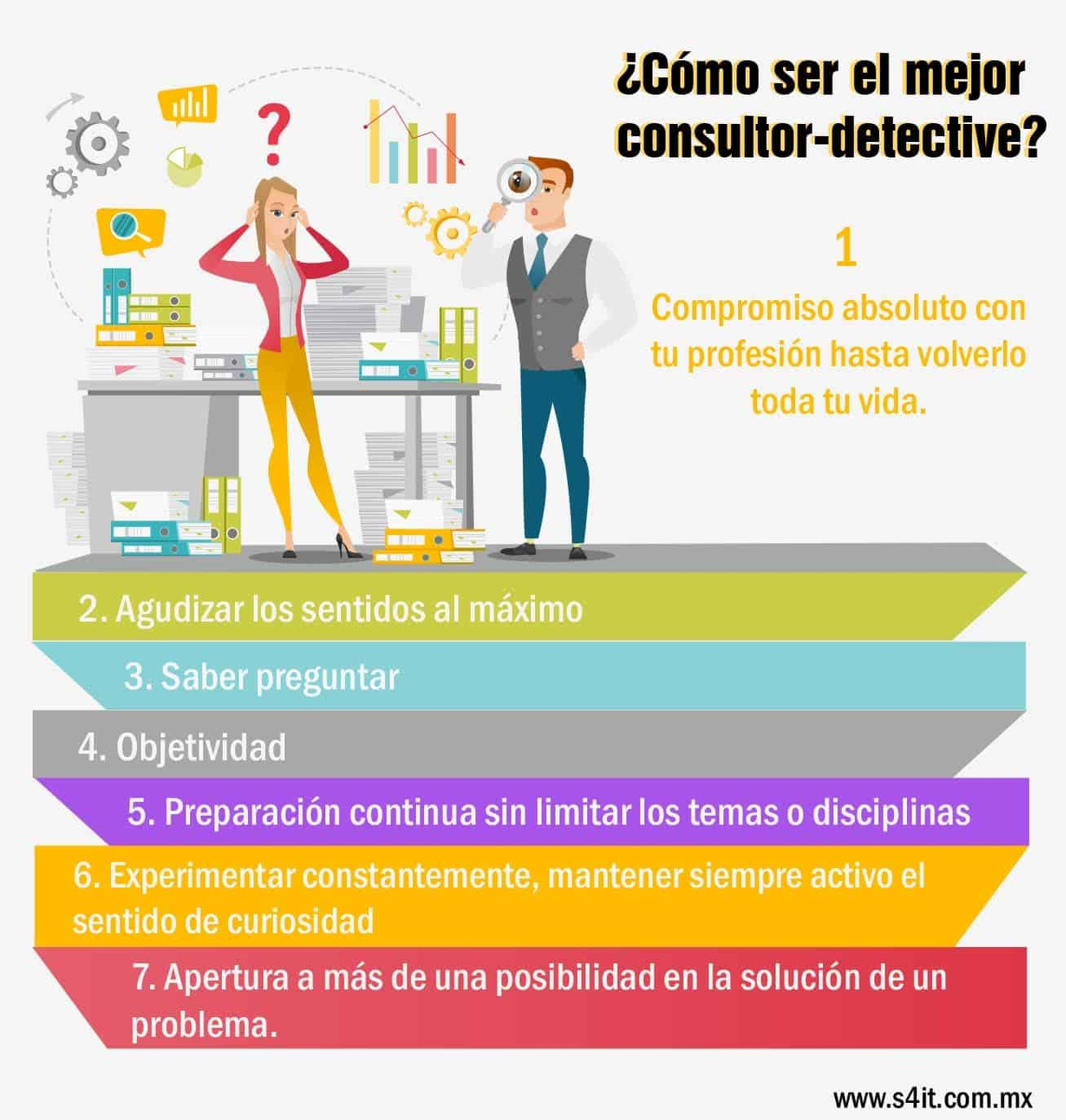 Infografía consultor-detective, habilidades de un buen consultor