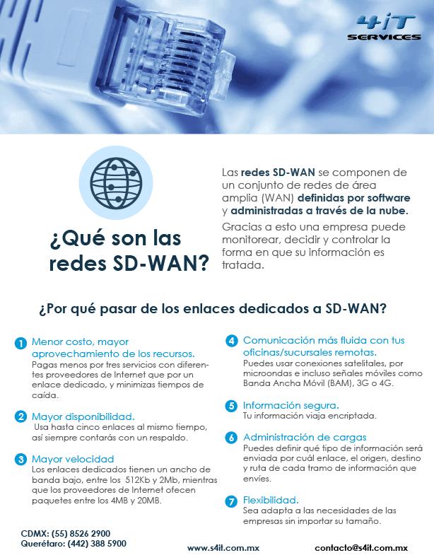 ¿Qué son las redes SD-WAN? Infografía